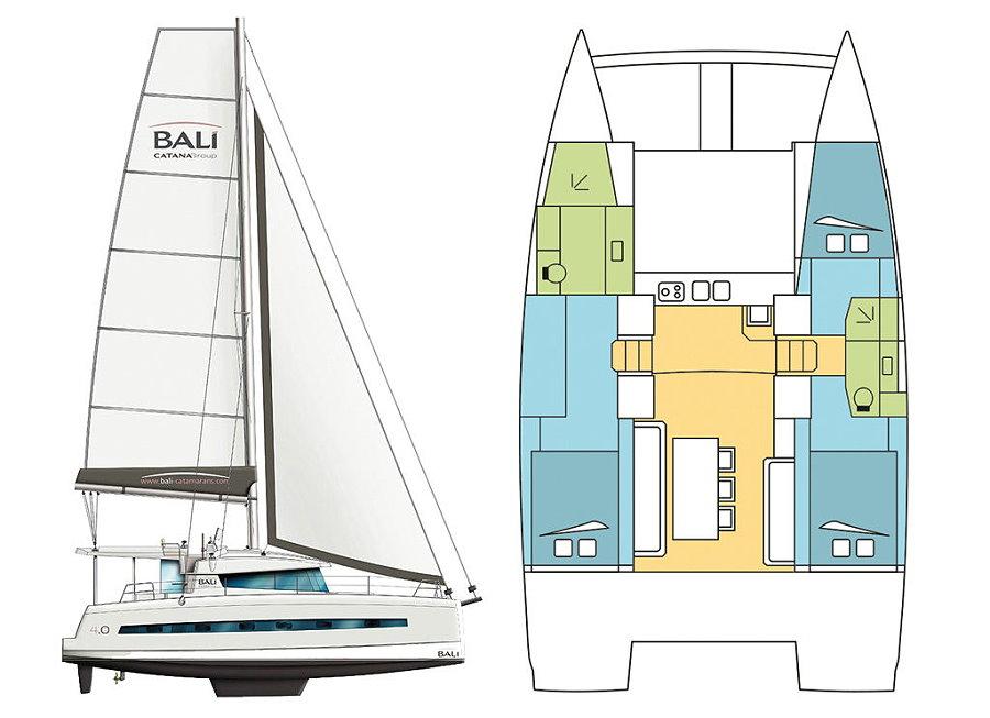 Bali 4.0 catamaran sailplan