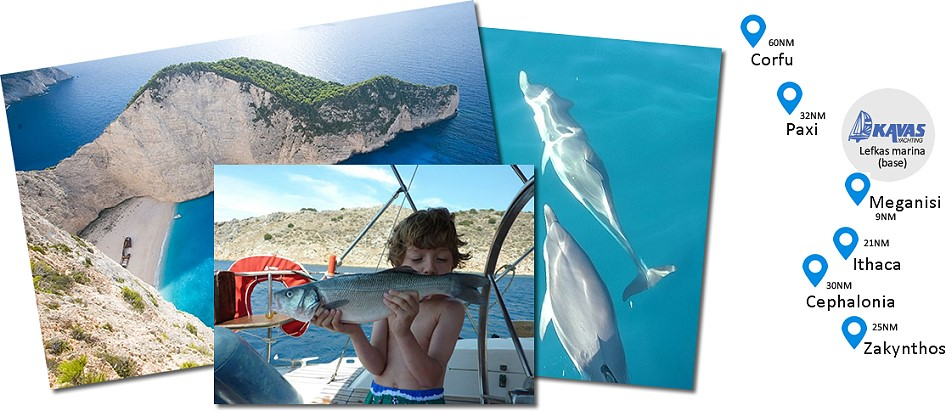 Ionian Islands bareboar charters