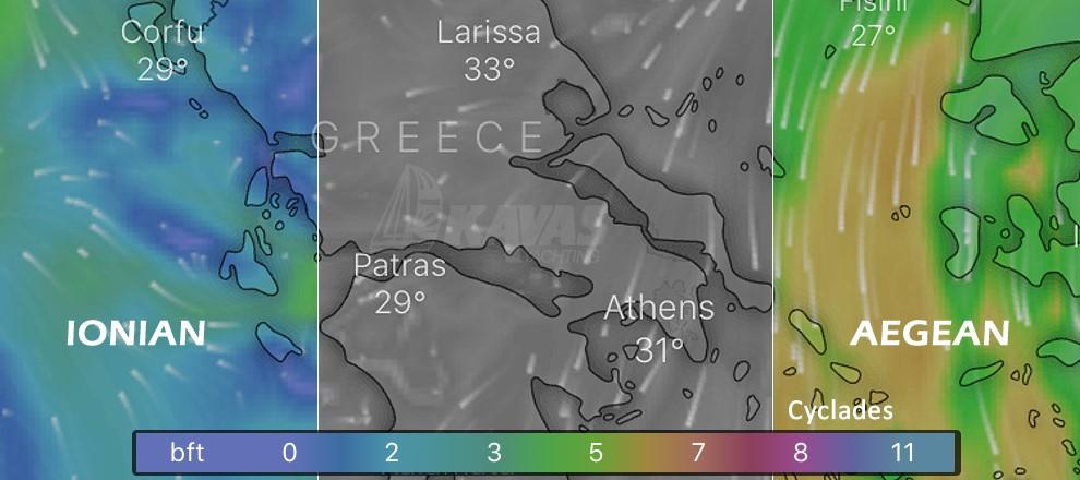 Ionian-Aegean winds