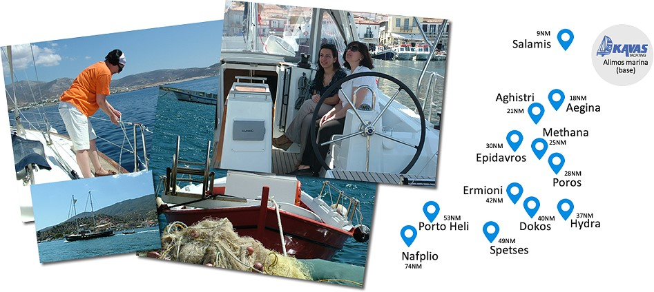 Saronic islands bareboat charters