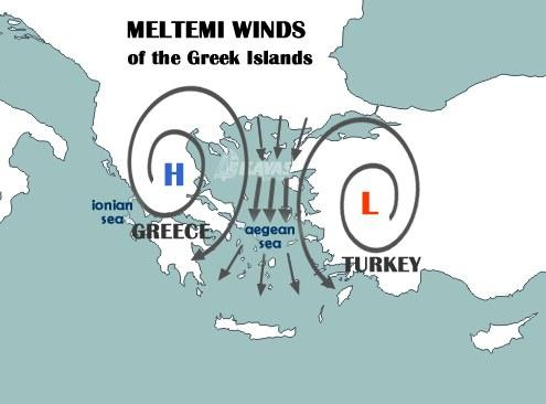 meltemi winds