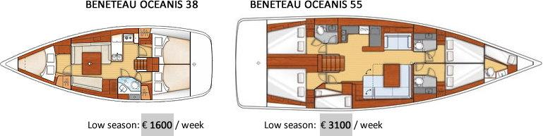 Charter prices by boat length